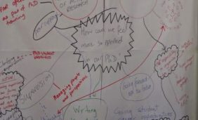 Participatory Action Research Mind Map