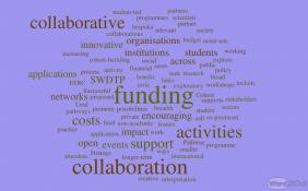 Funding word cloud