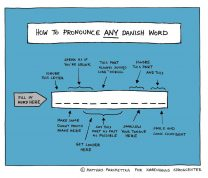 How to pronounce any Danish word infographic