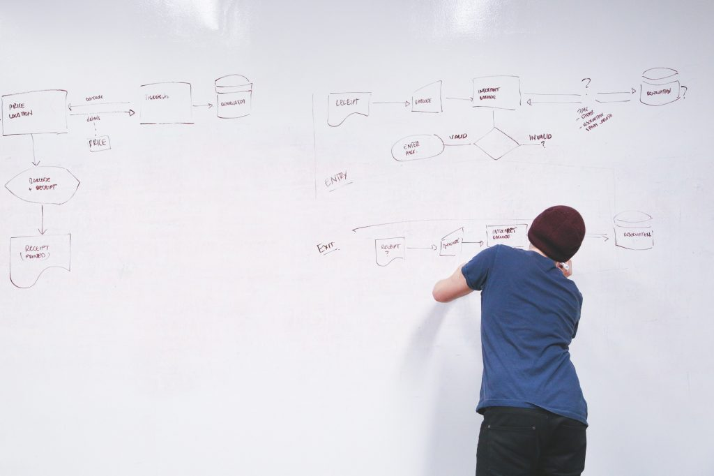 Picture of Person Writing on a whiteboard